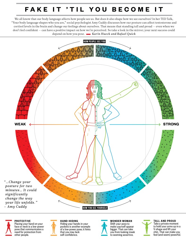 amy-cuddy-power-pose-visualization